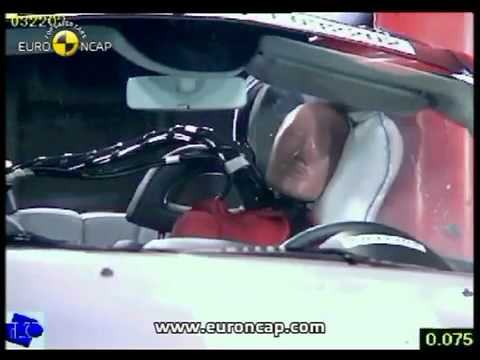 Crash test Citroen C3 Pluriel 2003