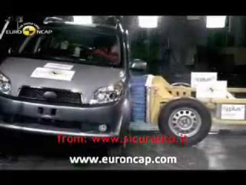 Crash Test - Daihatsu Terios (Impolite)