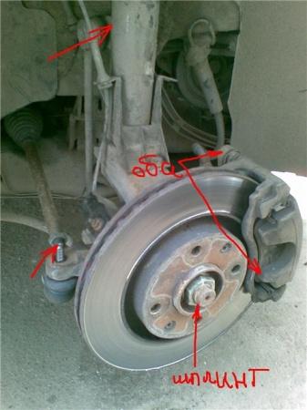 Как поменять колесо на Peugeot 206
