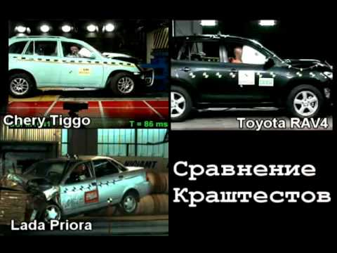 Crash test Toyota RAV4 & Chery Tiggo & Lada Priora
